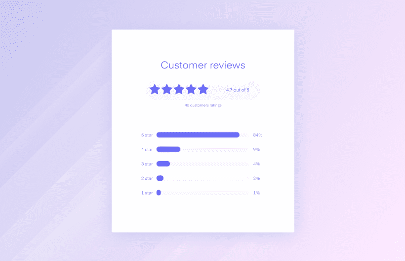 Customer reviews on Amazon