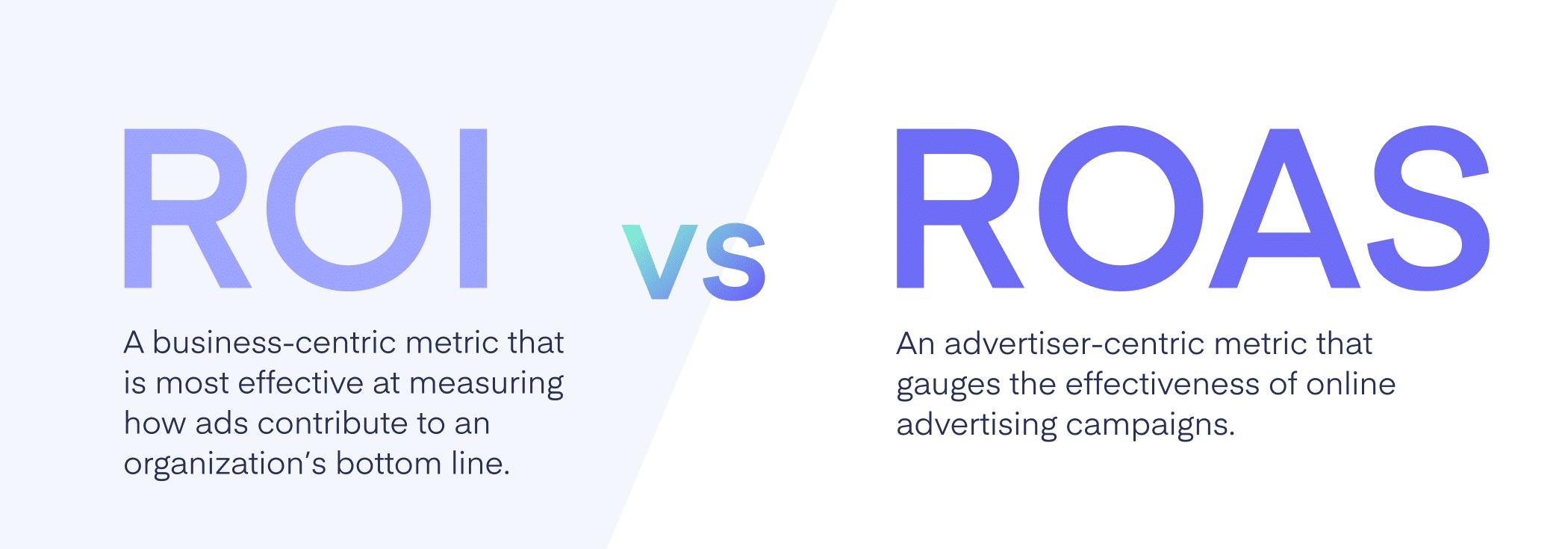 return on investment vs return on advertising spend