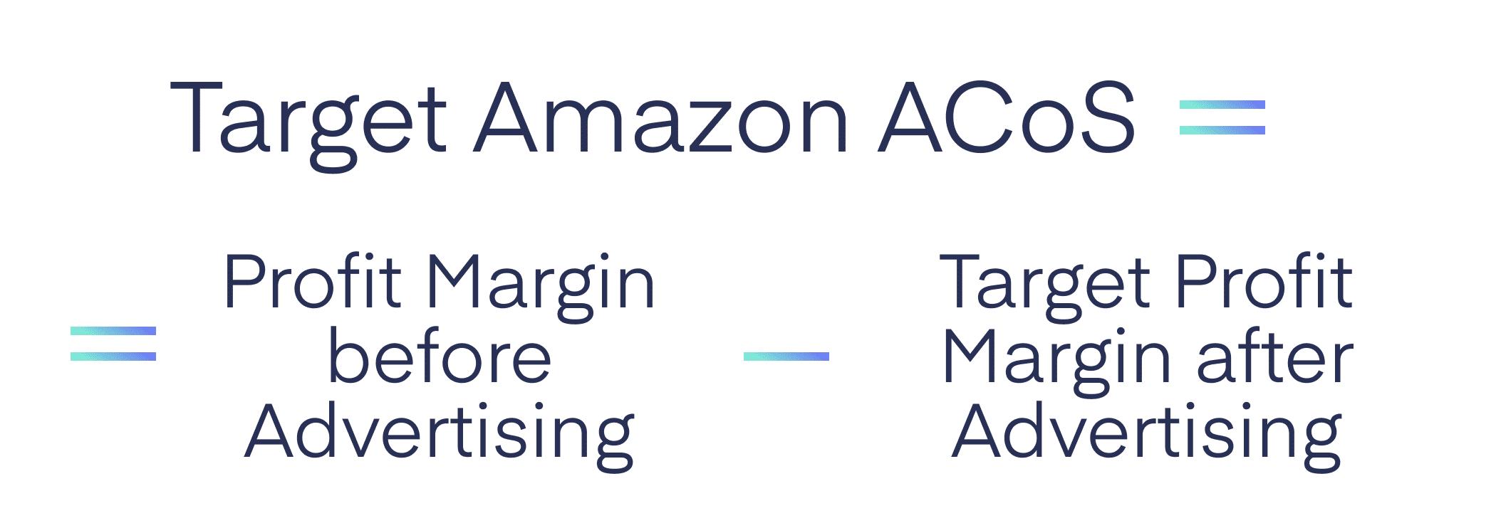 Target Amazon ACoS